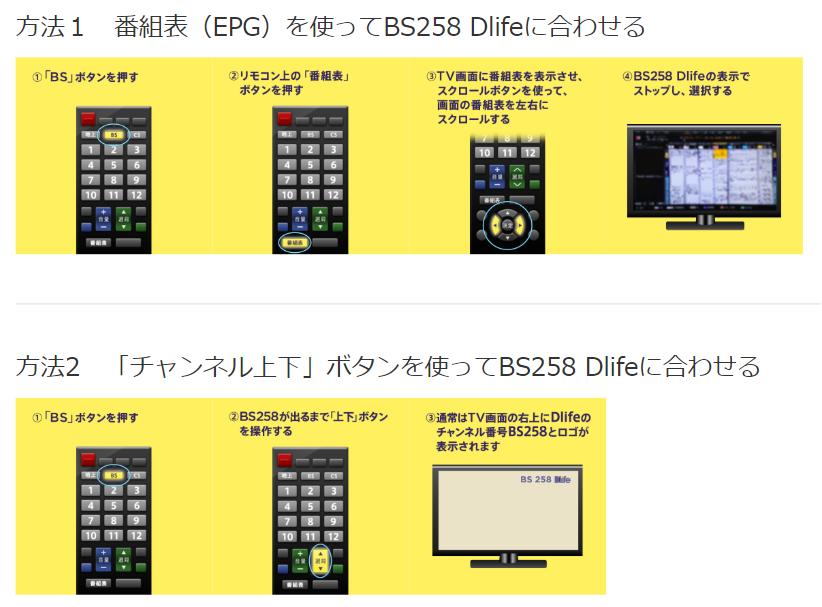 Dlifie(BS258)チャンネルの合わせ方
