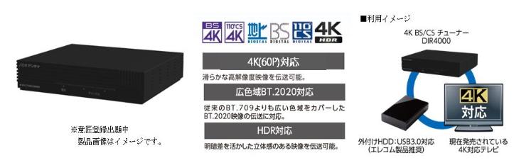 DXアンテナ 4K BS/CSチューナー「DIR4000」