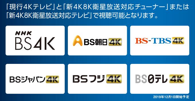 BS右旋4K放送チャンネル